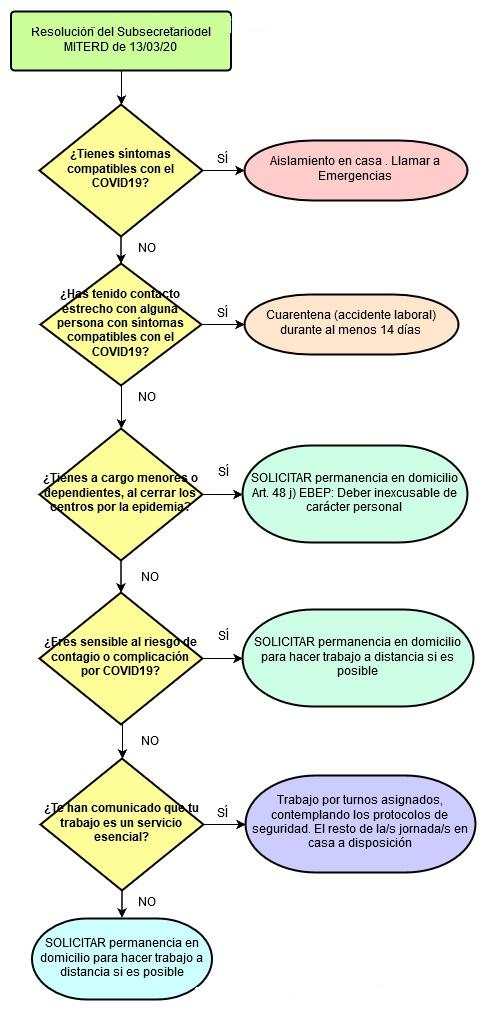 DESINFECCIÓN CORONAVIRUS (COVID-19)